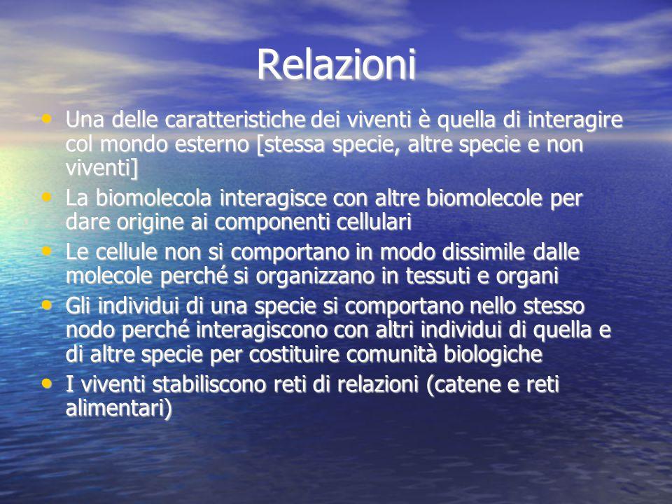 Relazioni Una delle caratteristiche dei viventi è quella di interagire col mondo esterno [stessa specie, altre specie e non viventi]